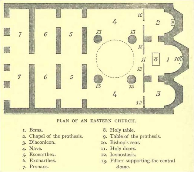 vatopedi plan of the church