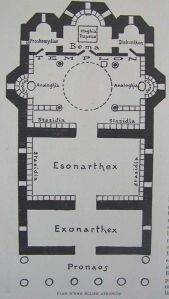 Perilla plan of church