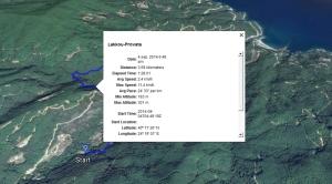 Lakkou - Cuccuvina - Provata info